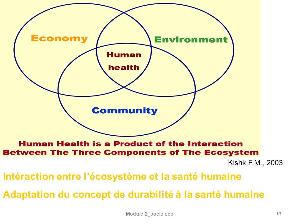 Intéraction entre l'écosystème et la santé humaine
