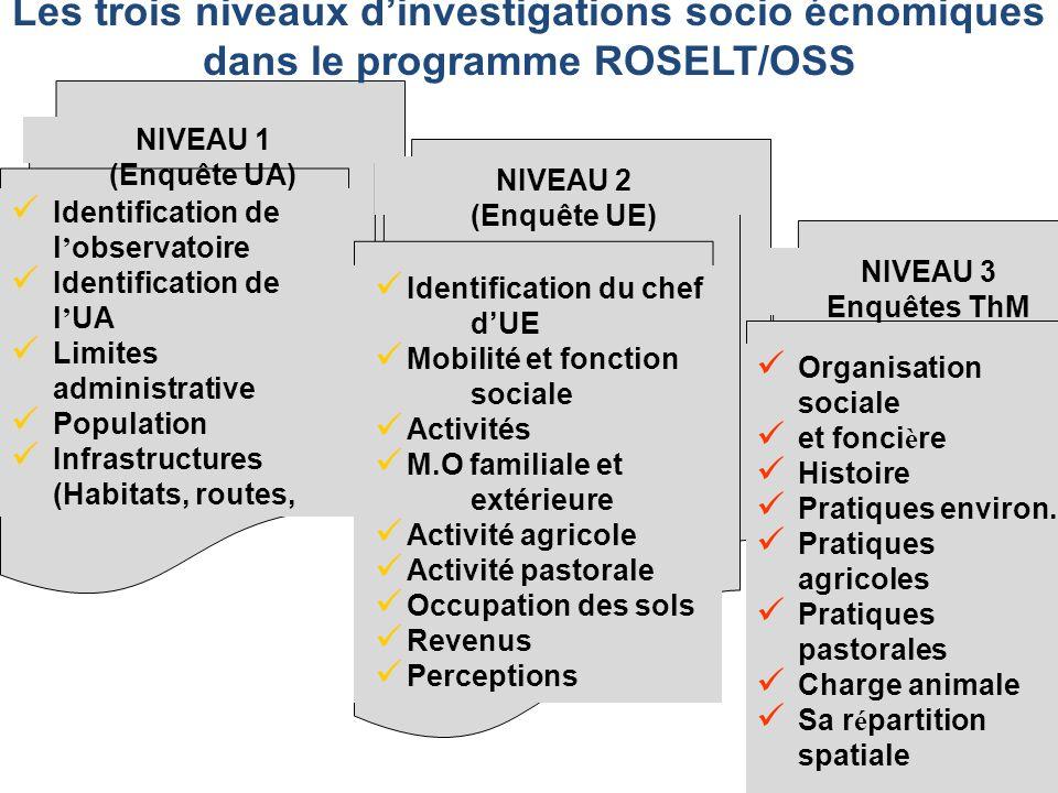 Les trois niveaux d'investigations socio écnomiques dans le programme ROSELT/OSS