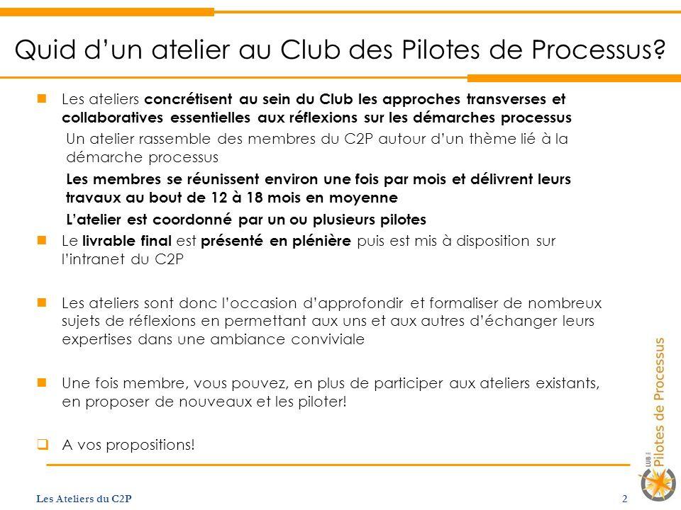 Quid d'un atelier au Club des Pilotes de Processus