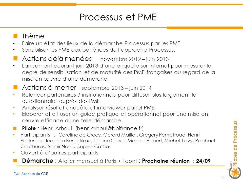 Processus et PME Thème Actions déjà menées – novembre 2012 – juin 2013