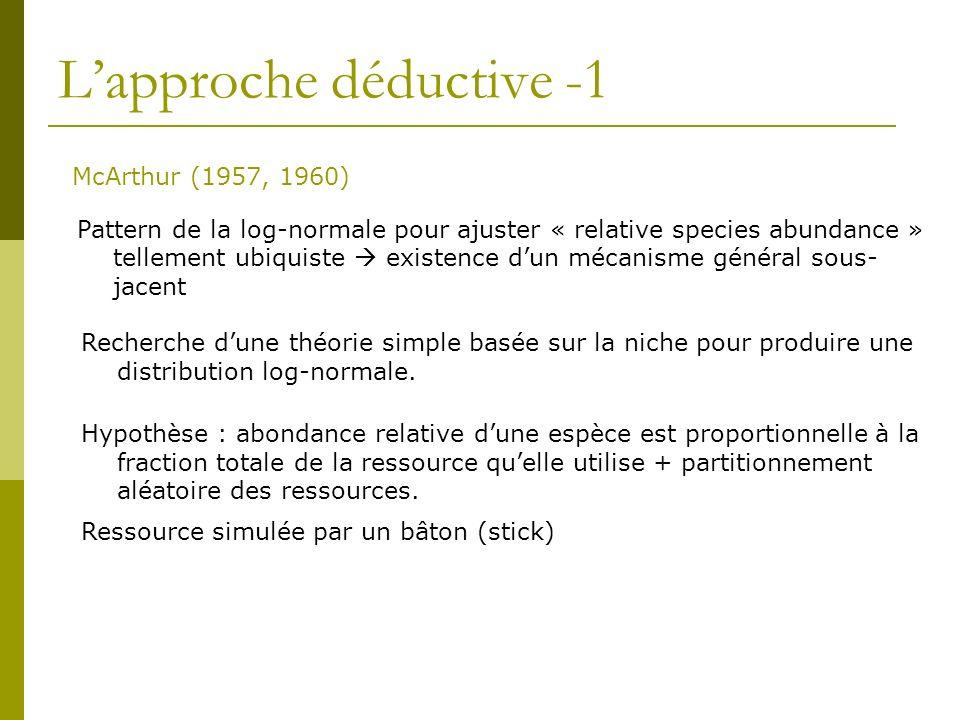L'approche déductive -1