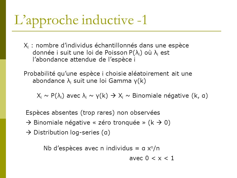 L'approche inductive -1