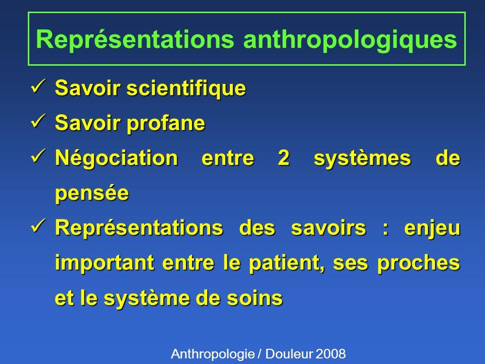 Représentations anthropologiques