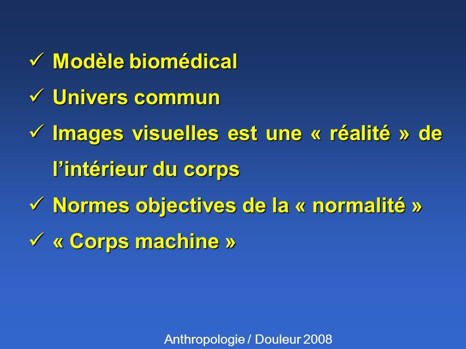 Images visuelles est une « réalité » de l'intérieur du corps