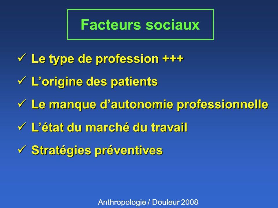 Facteurs sociaux Le type de profession +++ L'origine des patients
