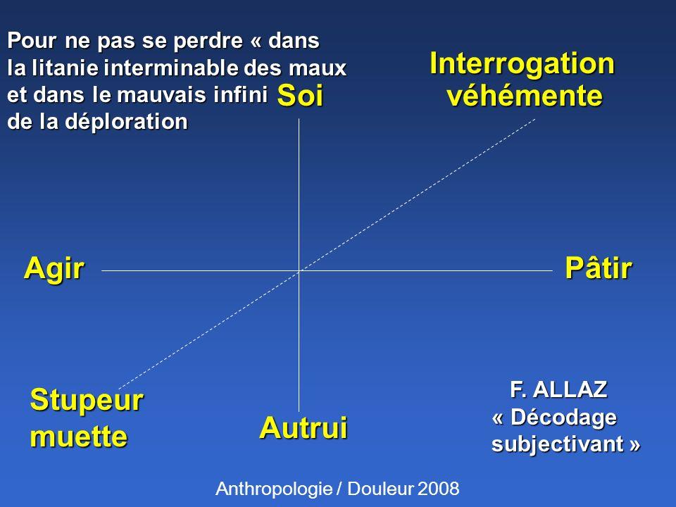 Interrogation Soi véhémente Agir Pâtir Stupeur muette Autrui