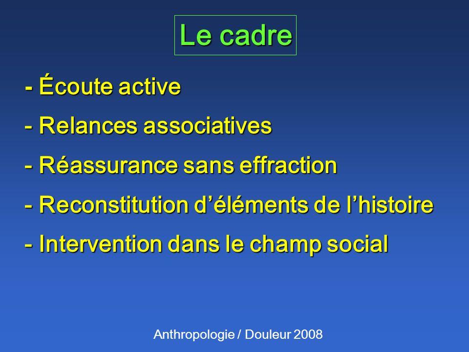 Le cadre - Écoute active - Relances associatives