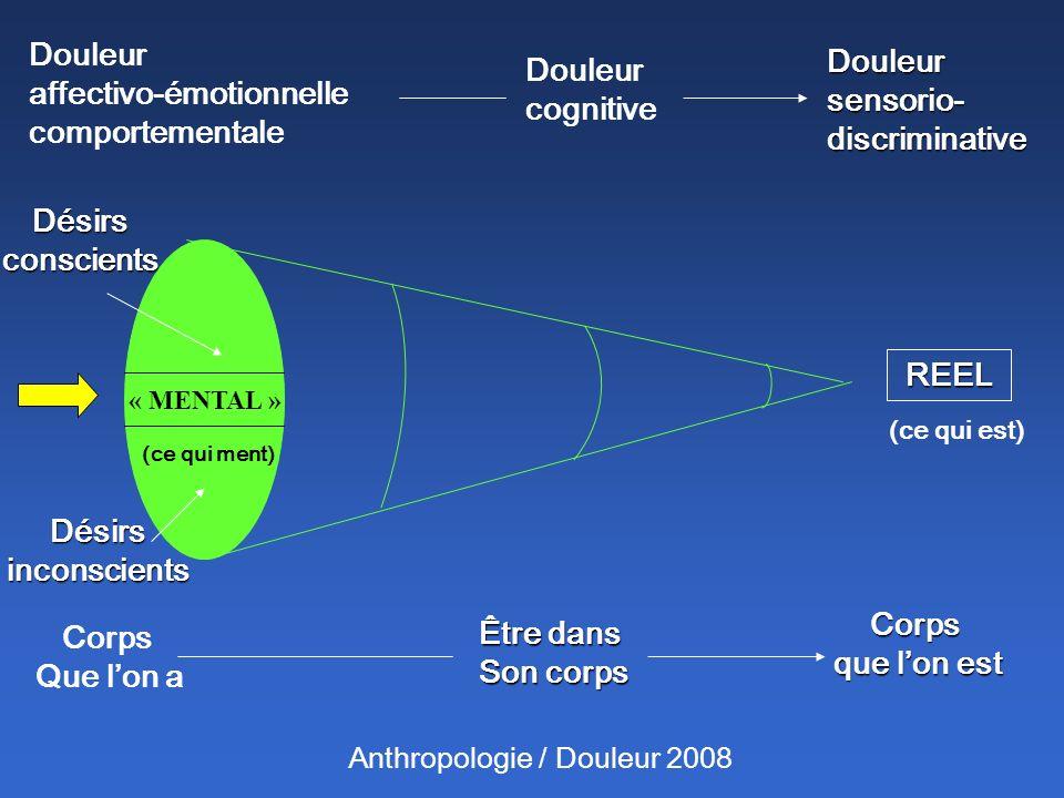 affectivo-émotionnelle comportementale Douleur sensorio-discriminative