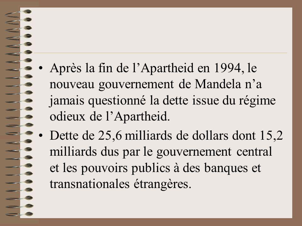 Après la fin de l'Apartheid en 1994, le nouveau gouvernement de Mandela n'a jamais questionné la dette issue du régime odieux de l'Apartheid.