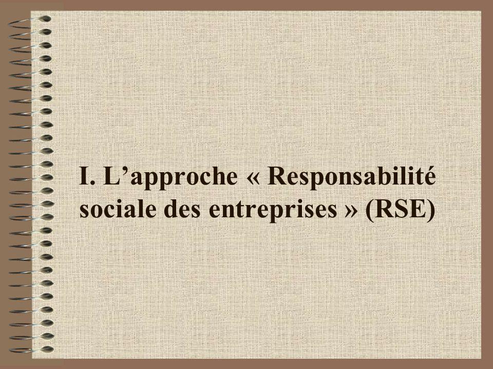 I. L'approche « Responsabilité sociale des entreprises » (RSE)