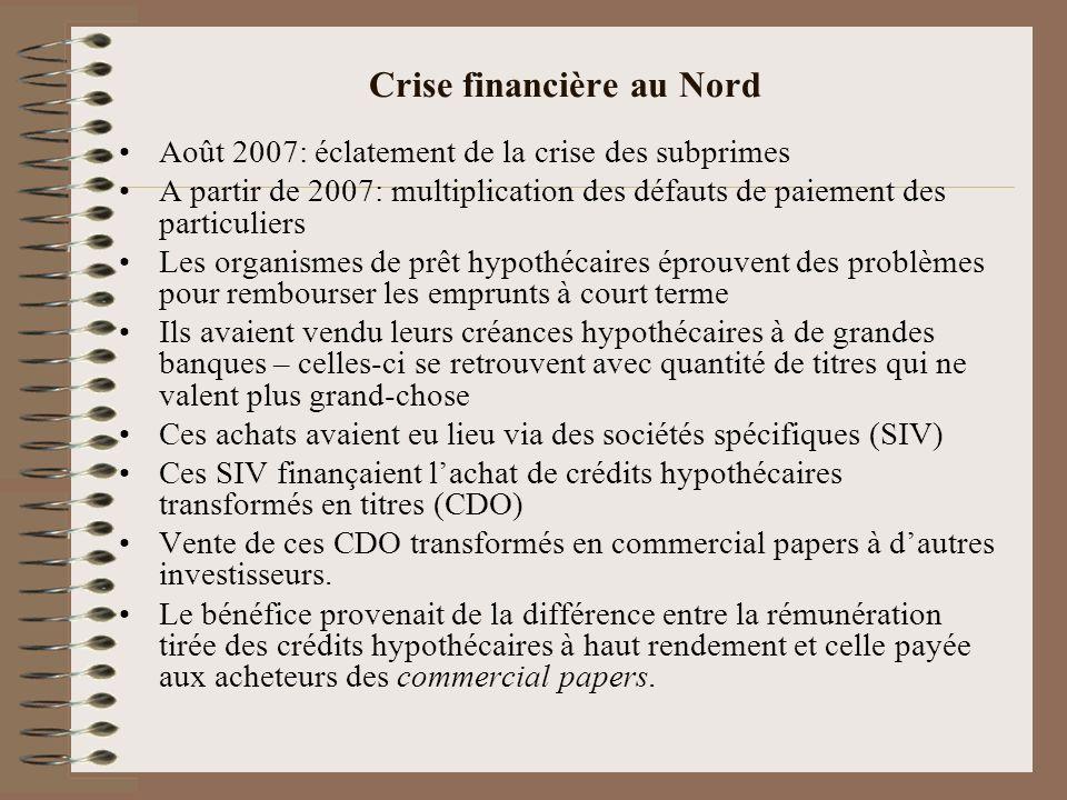 Crise financière au Nord