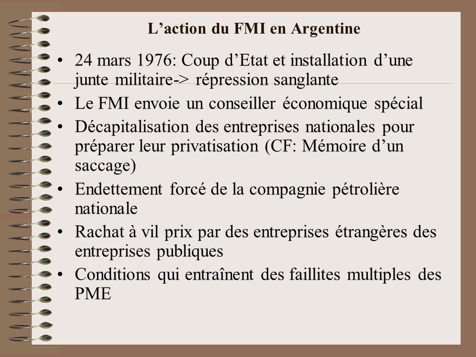L'action du FMI en Argentine