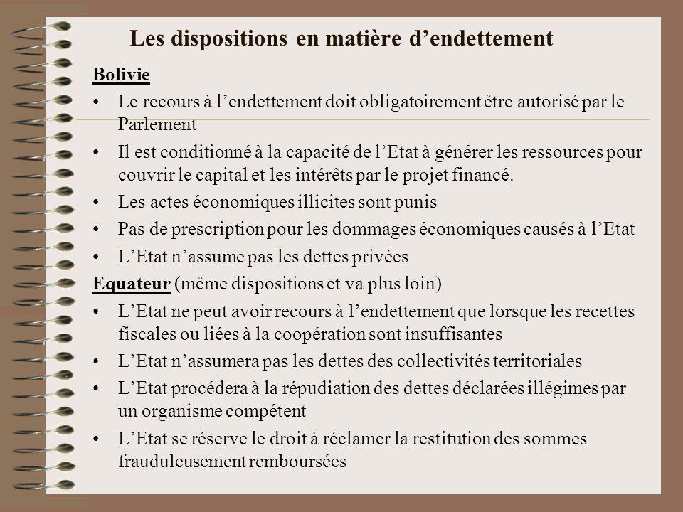 Les dispositions en matière d'endettement