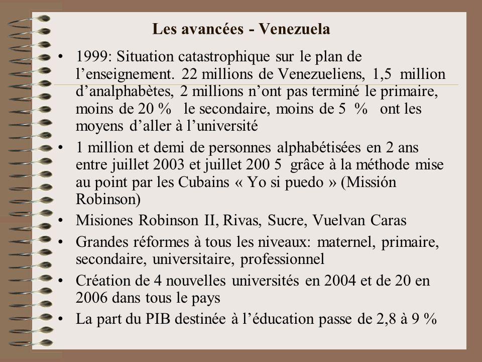 Les avancées - Venezuela