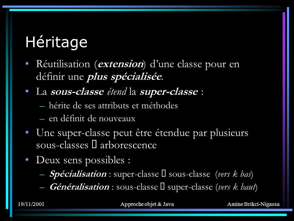 Héritage Réutilisation (extension) d'une classe pour en définir une plus spécialisée. La sous-classe étend la super-classe :