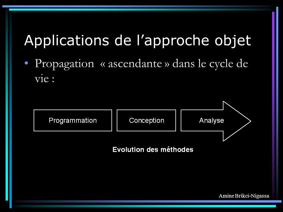 Applications de l'approche objet
