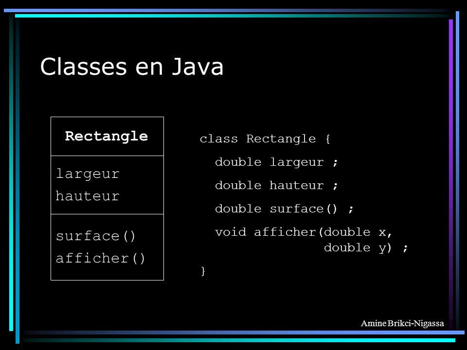 Classes en Java Rectangle largeur hauteur surface() afficher()