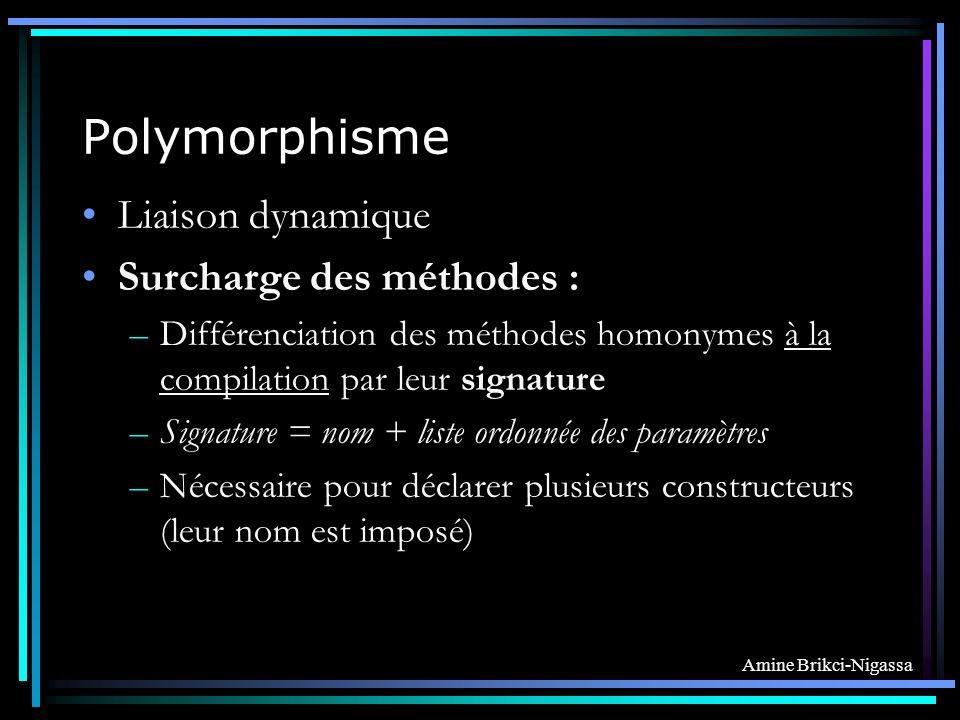 Polymorphisme Liaison dynamique Surcharge des méthodes :