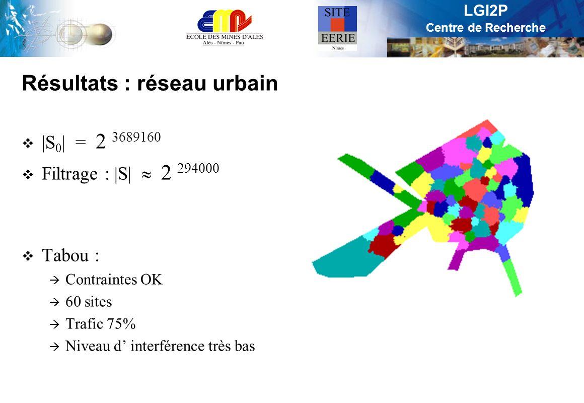 Résultats : réseau urbain