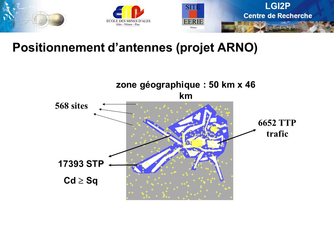 Positionnement d'antennes (projet ARNO)
