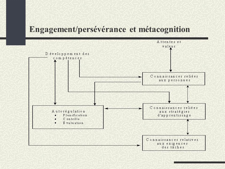 Engagement/persévérance et métacognition