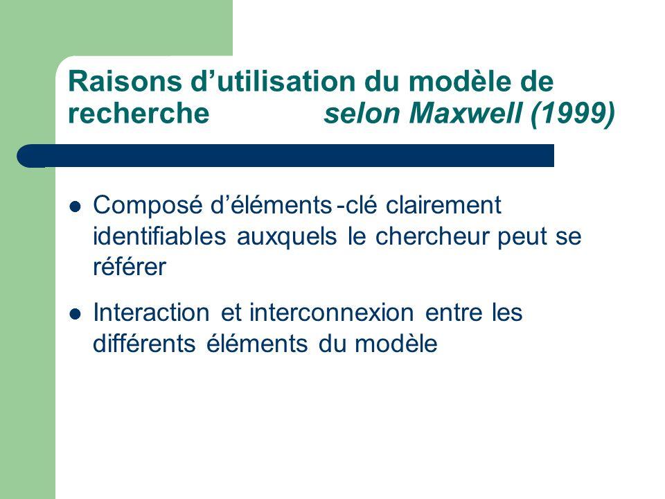 Raisons d'utilisation du modèle de recherche selon Maxwell (1999)