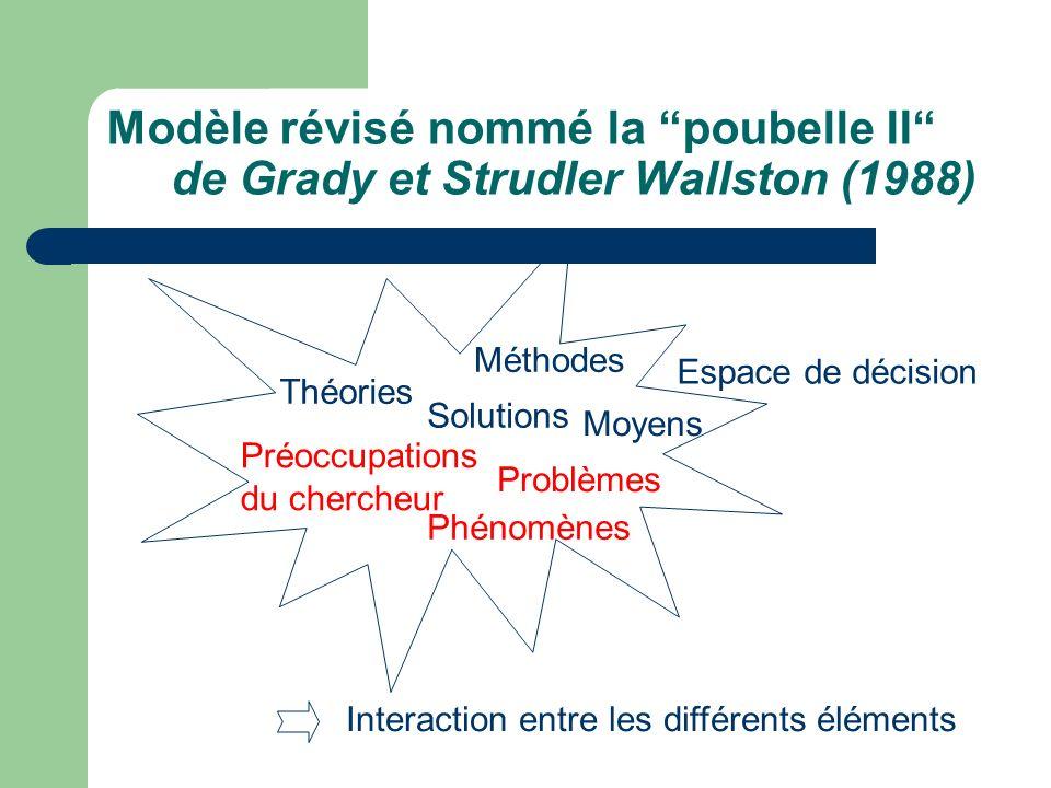 Modèle révisé nommé la poubelle II de Grady et Strudler Wallston (1988)