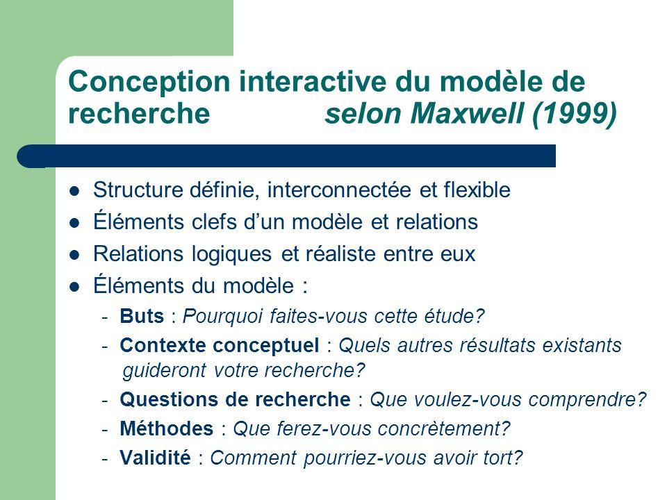 Conception interactive du modèle de recherche selon Maxwell (1999)