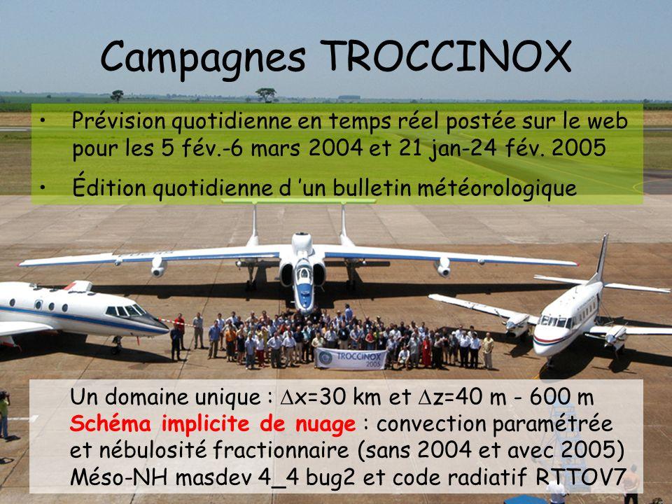 Campagnes TROCCINOX Prévision quotidienne en temps réel postée sur le web pour les 5 fév.-6 mars 2004 et 21 jan-24 fév. 2005.