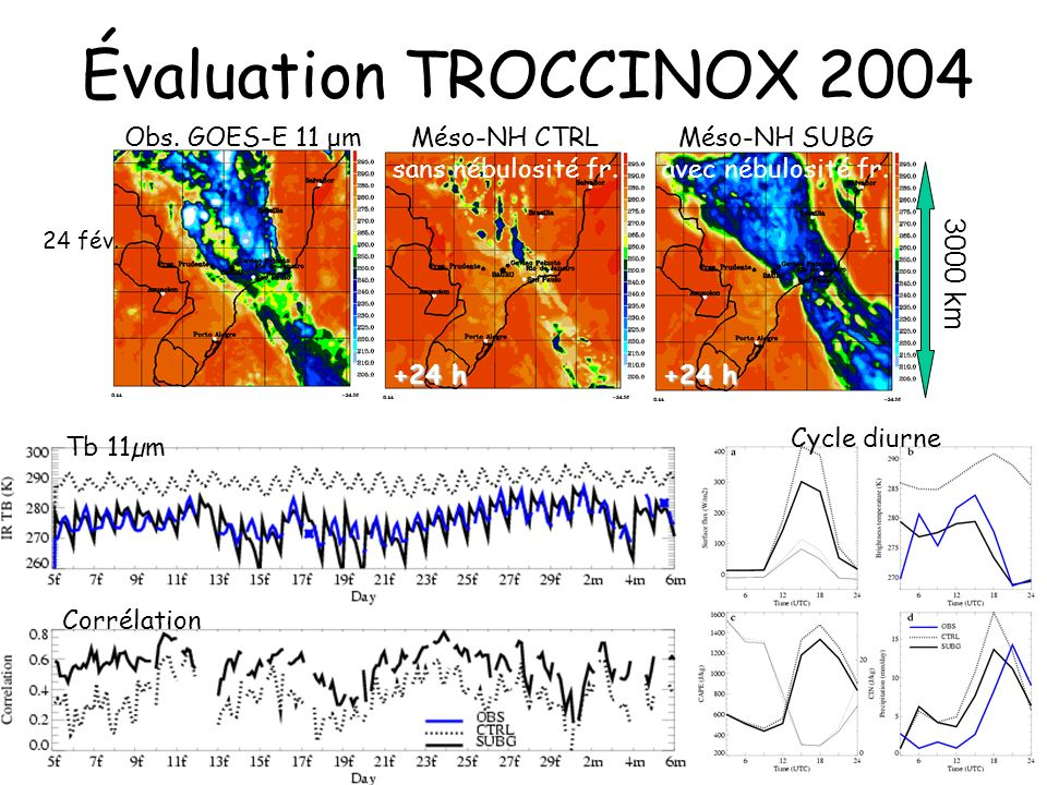 Évaluation TROCCINOX 2004 3000 km Obs. GOES-E 11 μm