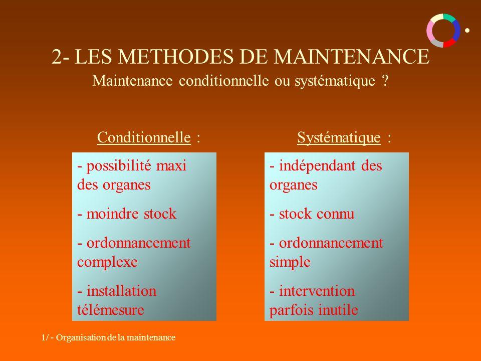 2- LES METHODES DE MAINTENANCE Maintenance conditionnelle ou systématique