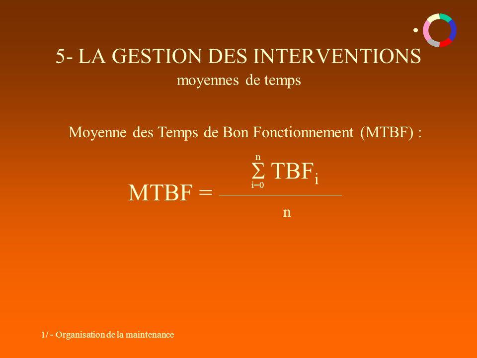 5- LA GESTION DES INTERVENTIONS moyennes de temps