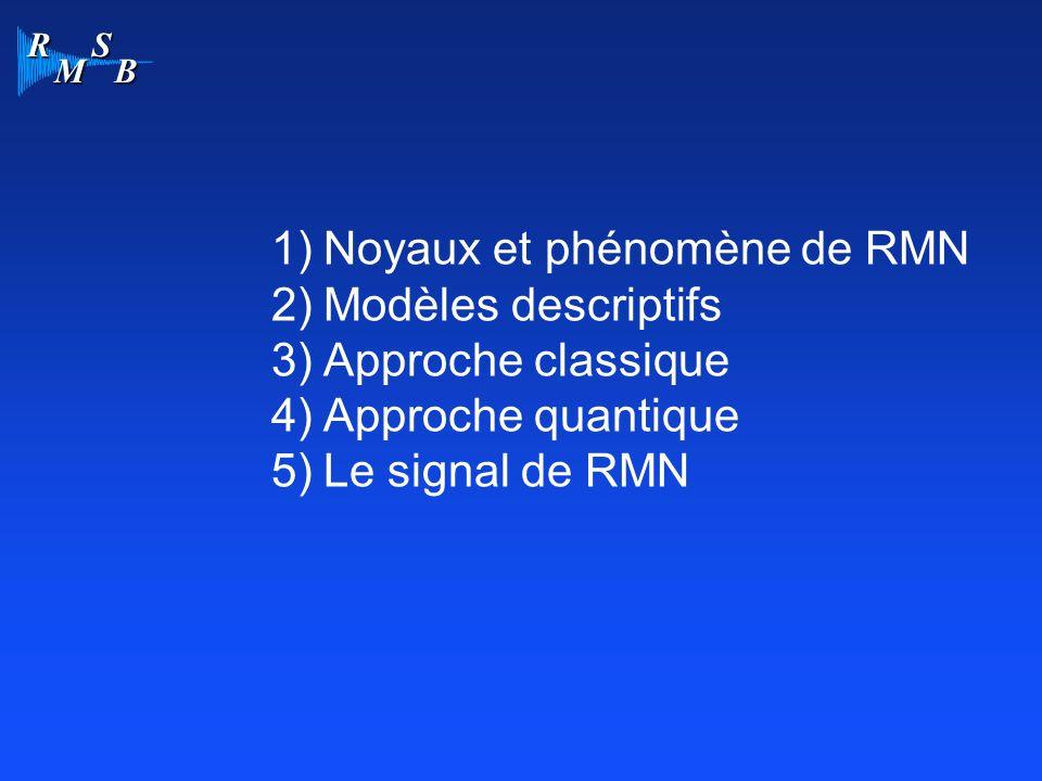 Noyaux et phénomène de RMN