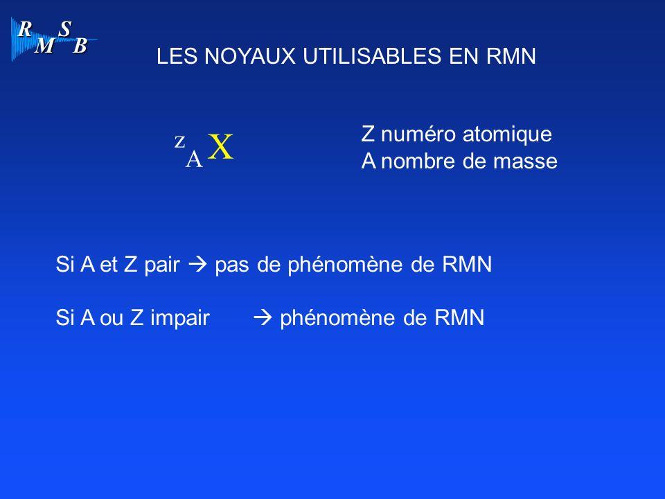 zA X LES NOYAUX UTILISABLES EN RMN Z numéro atomique A nombre de masse