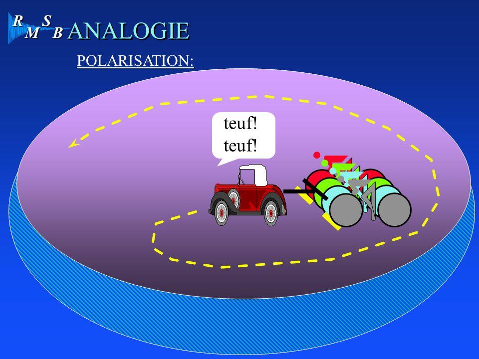 ANALOGIE POLARISATION: teuf!