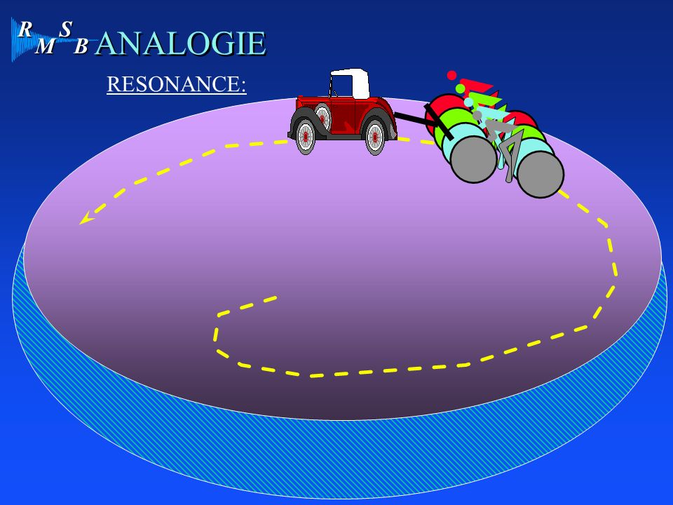 ANALOGIE RESONANCE: