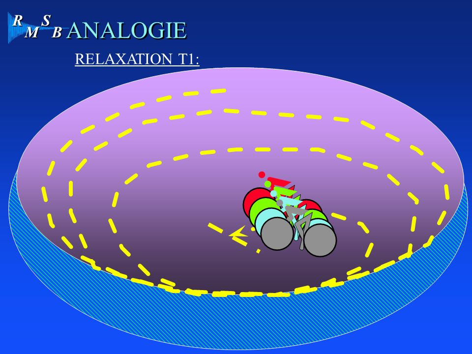 ANALOGIE RELAXATION T1:
