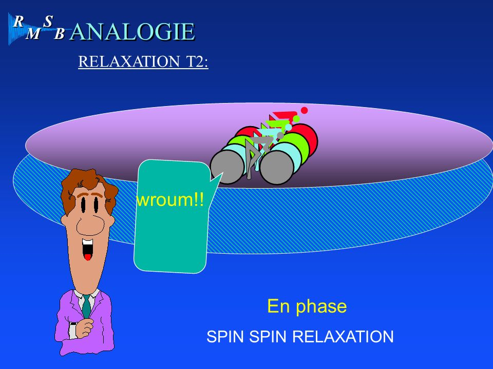 ANALOGIE RELAXATION T2: wroum!! En phase SPIN SPIN RELAXATION