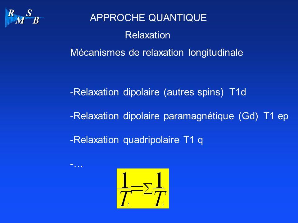 APPROCHE QUANTIQUE Relaxation. Mécanismes de relaxation longitudinale. Relaxation dipolaire (autres spins) T1d.