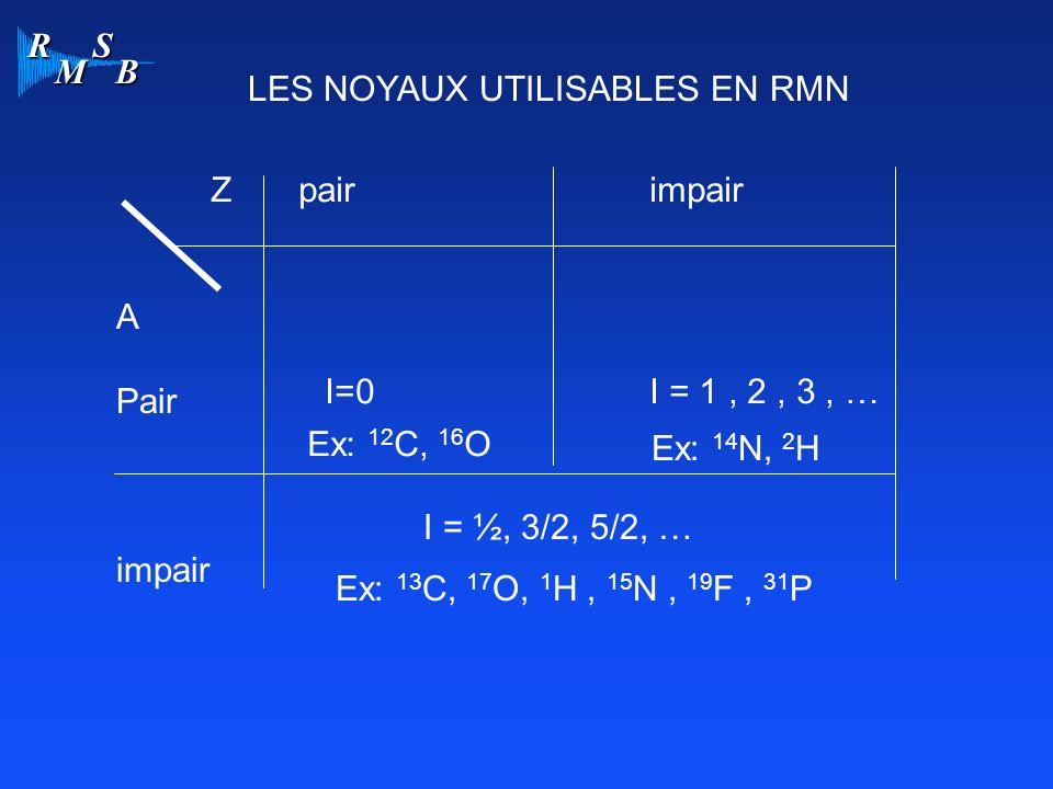 LES NOYAUX UTILISABLES EN RMN