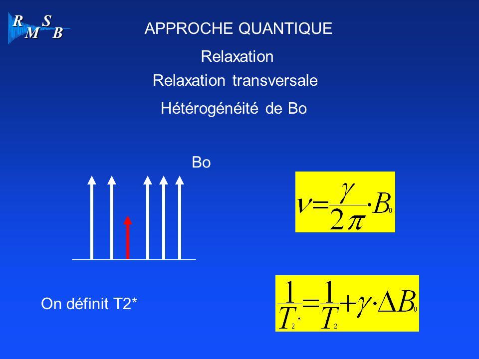 APPROCHE QUANTIQUE Relaxation Relaxation transversale Hétérogénéité de Bo Bo On définit T2*