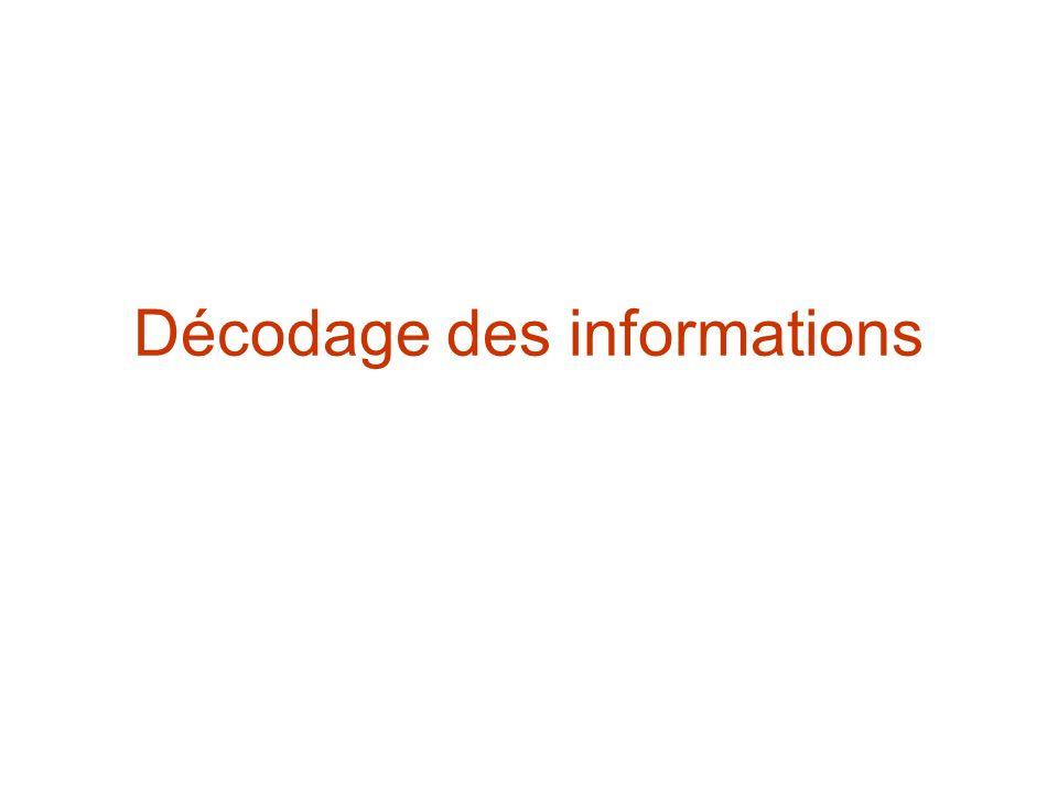 Décodage des informations