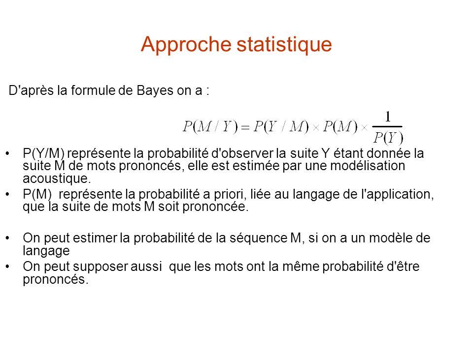 Approche statistique D après la formule de Bayes on a :