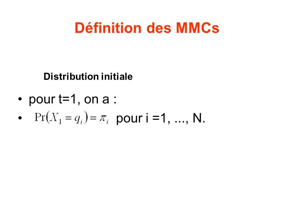 Définition des MMCs pour t=1, on a : pour i =1, ..., N.