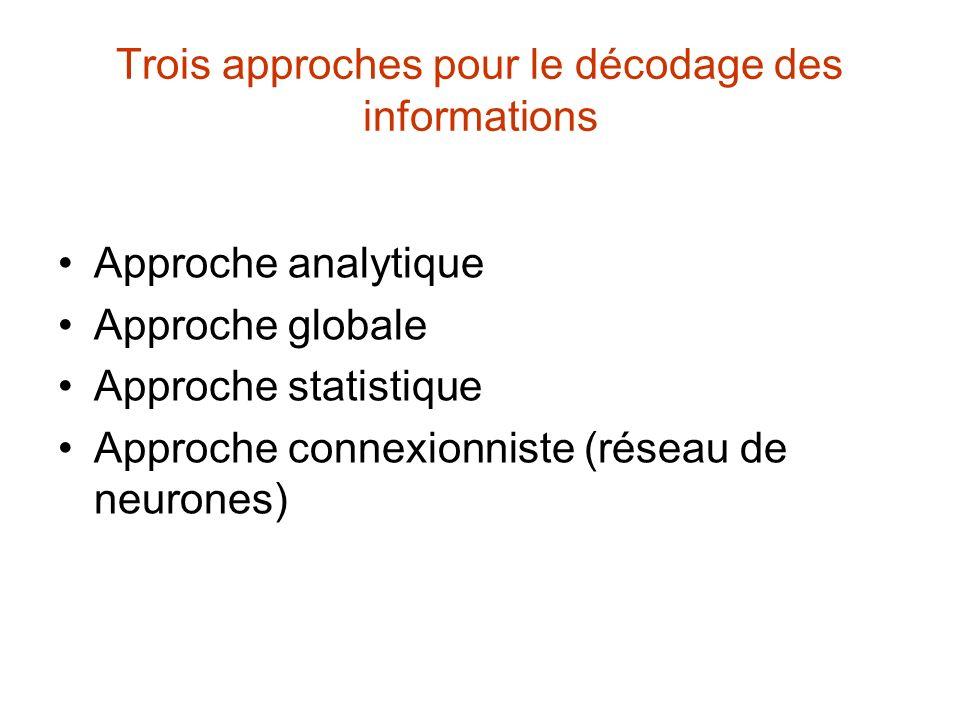 Trois approches pour le décodage des informations