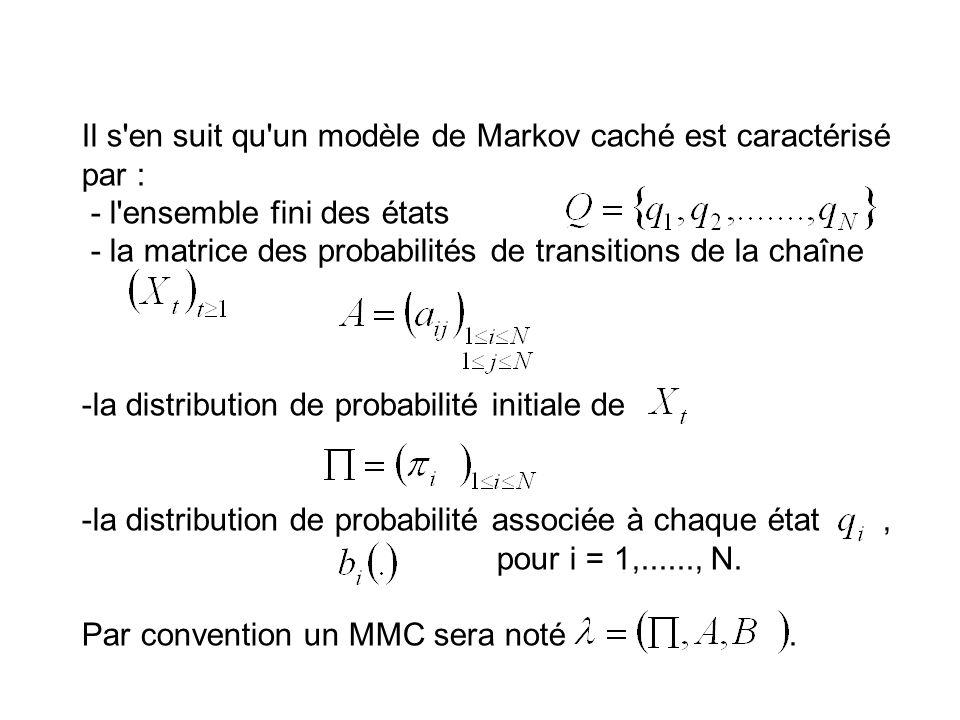 Il s en suit qu un modèle de Markov caché est caractérisé par :