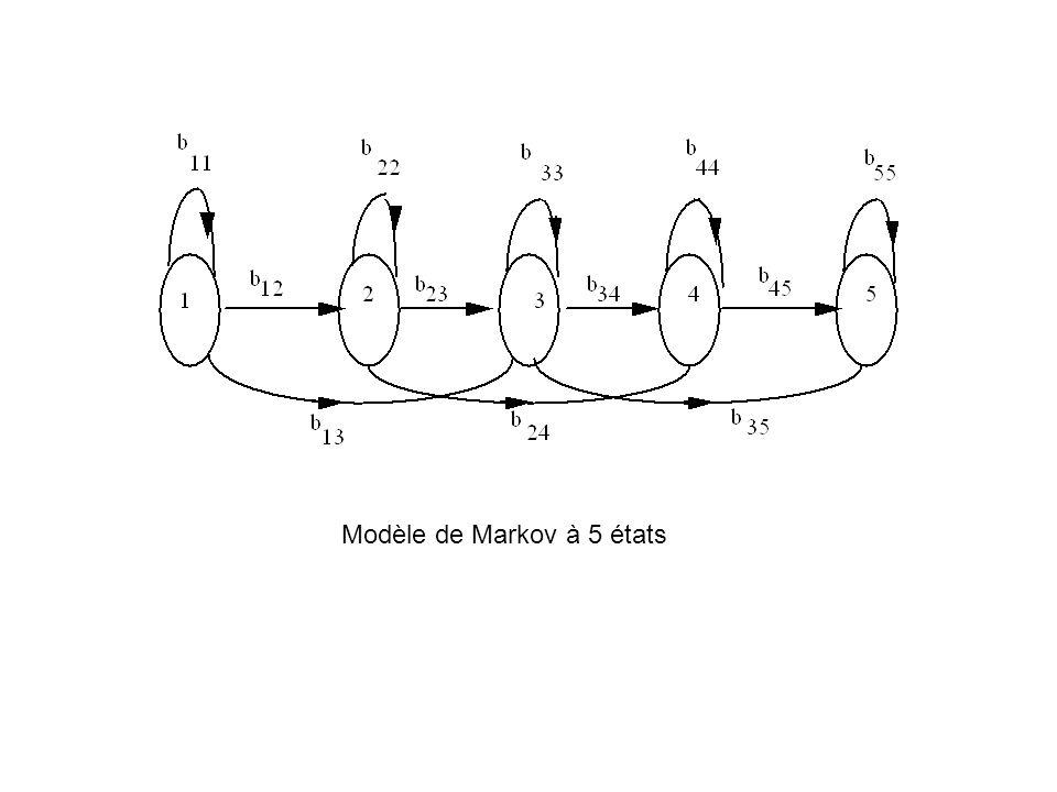 Modèle de Markov à 5 états