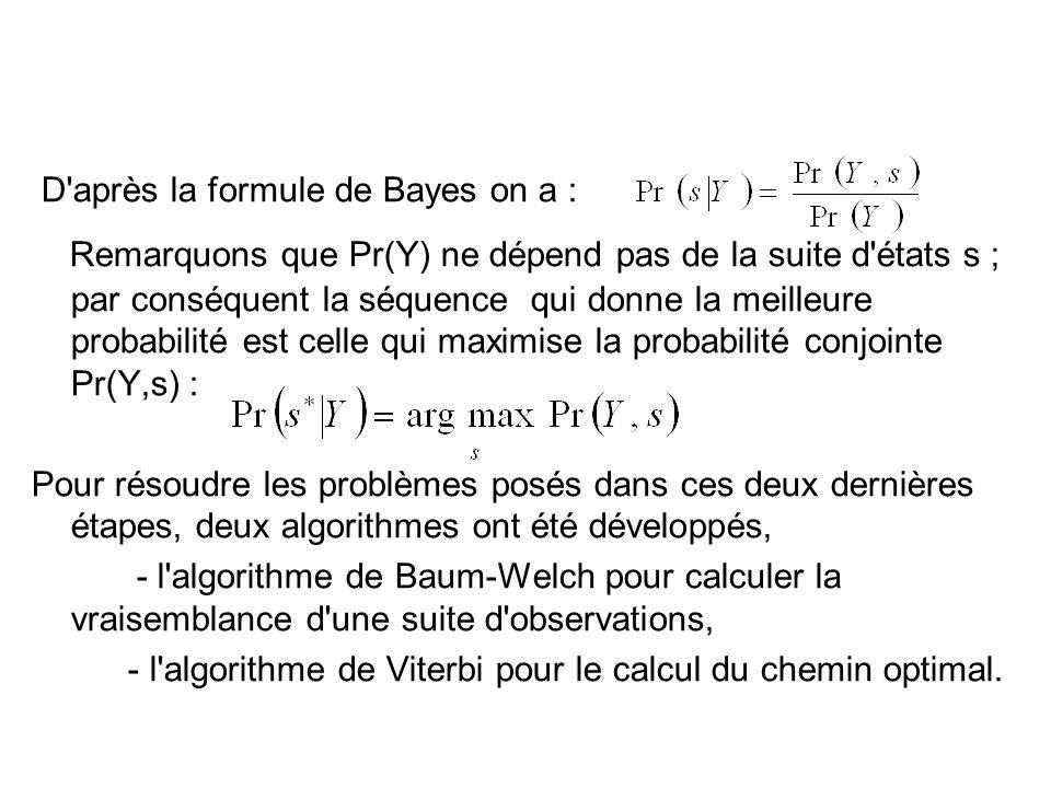 D après la formule de Bayes on a :