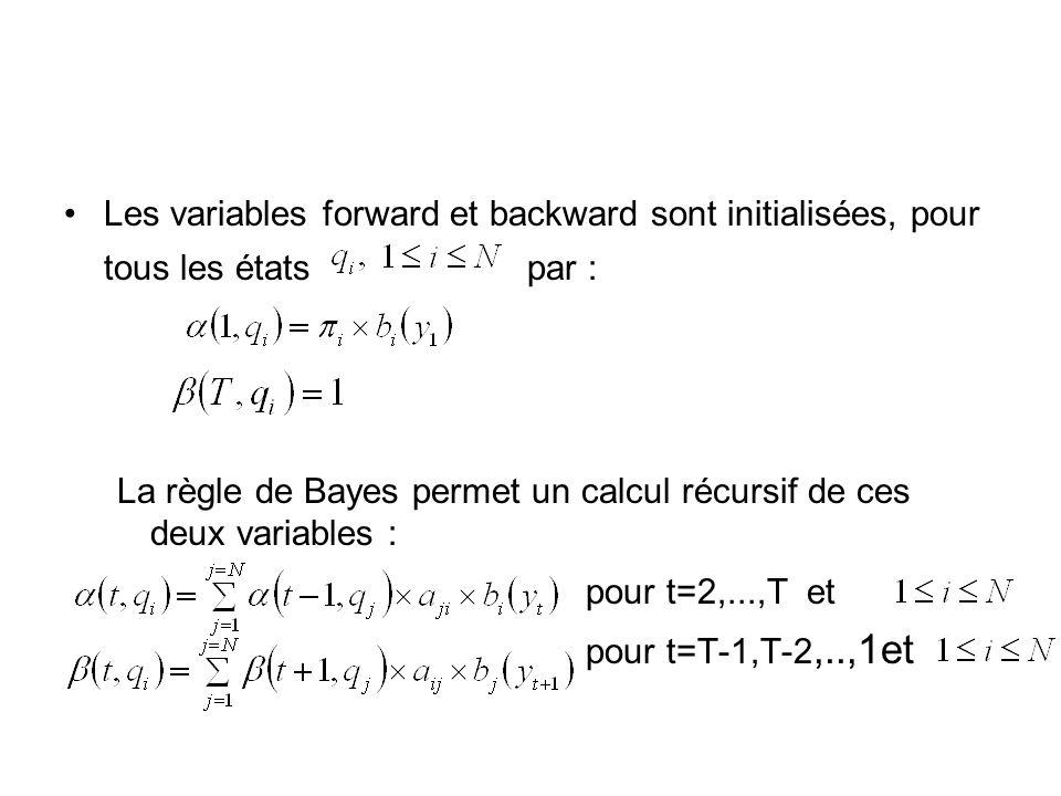 Les variables forward et backward sont initialisées, pour tous les états par :