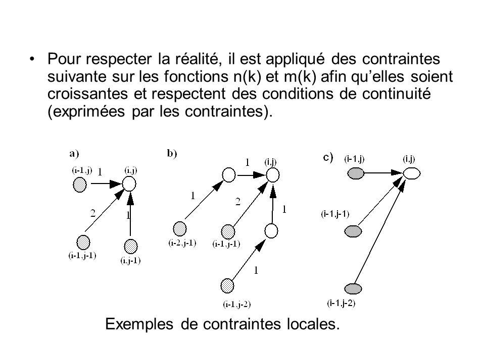 Pour respecter la réalité, il est appliqué des contraintes suivante sur les fonctions n(k) et m(k) afin qu'elles soient croissantes et respectent des conditions de continuité (exprimées par les contraintes).